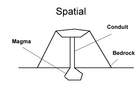 Spatial Organization | Ereading Worksheets